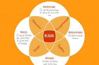 Pour changer de vie, capitalisez sur vos forces et trouvez votre ikigai !